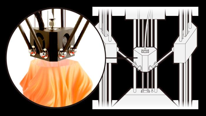 FLUX選擇高解析度的步進馬達及高效率風扇來實現更佳列印品質。
