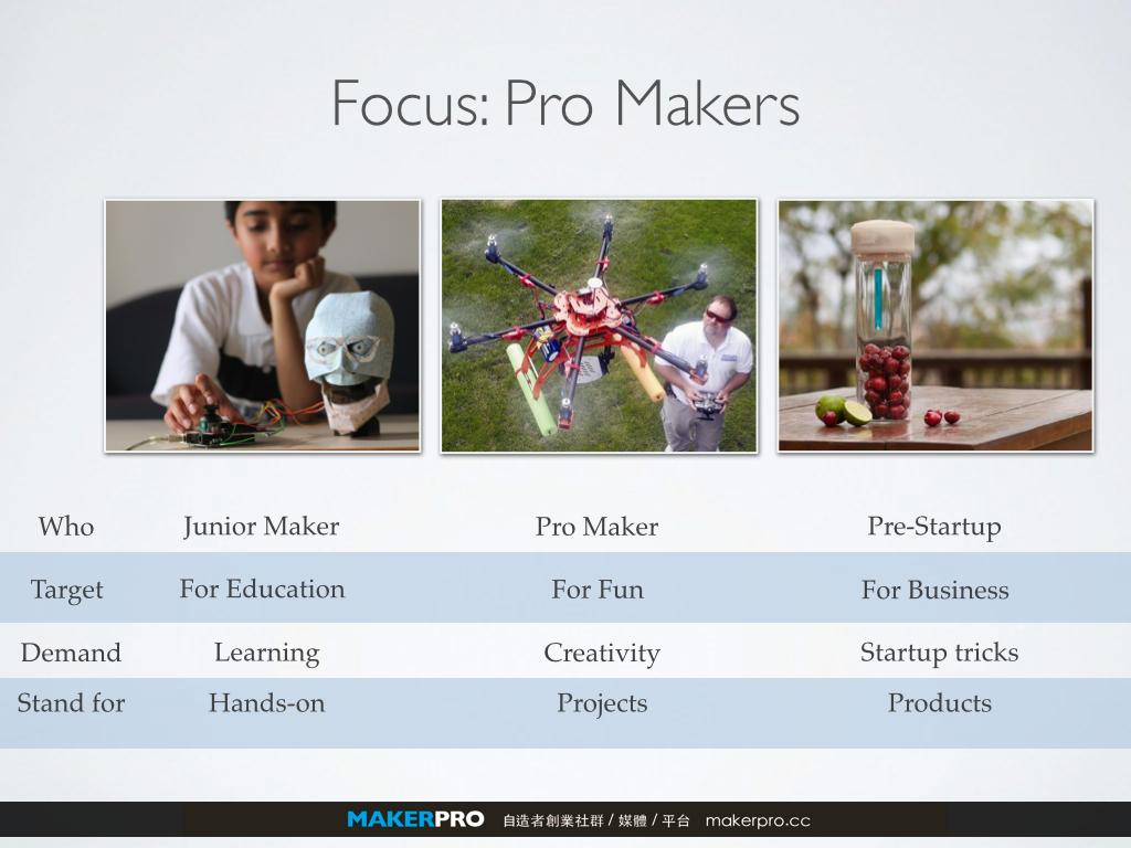 MakerPRO Mediakit 20150827.003