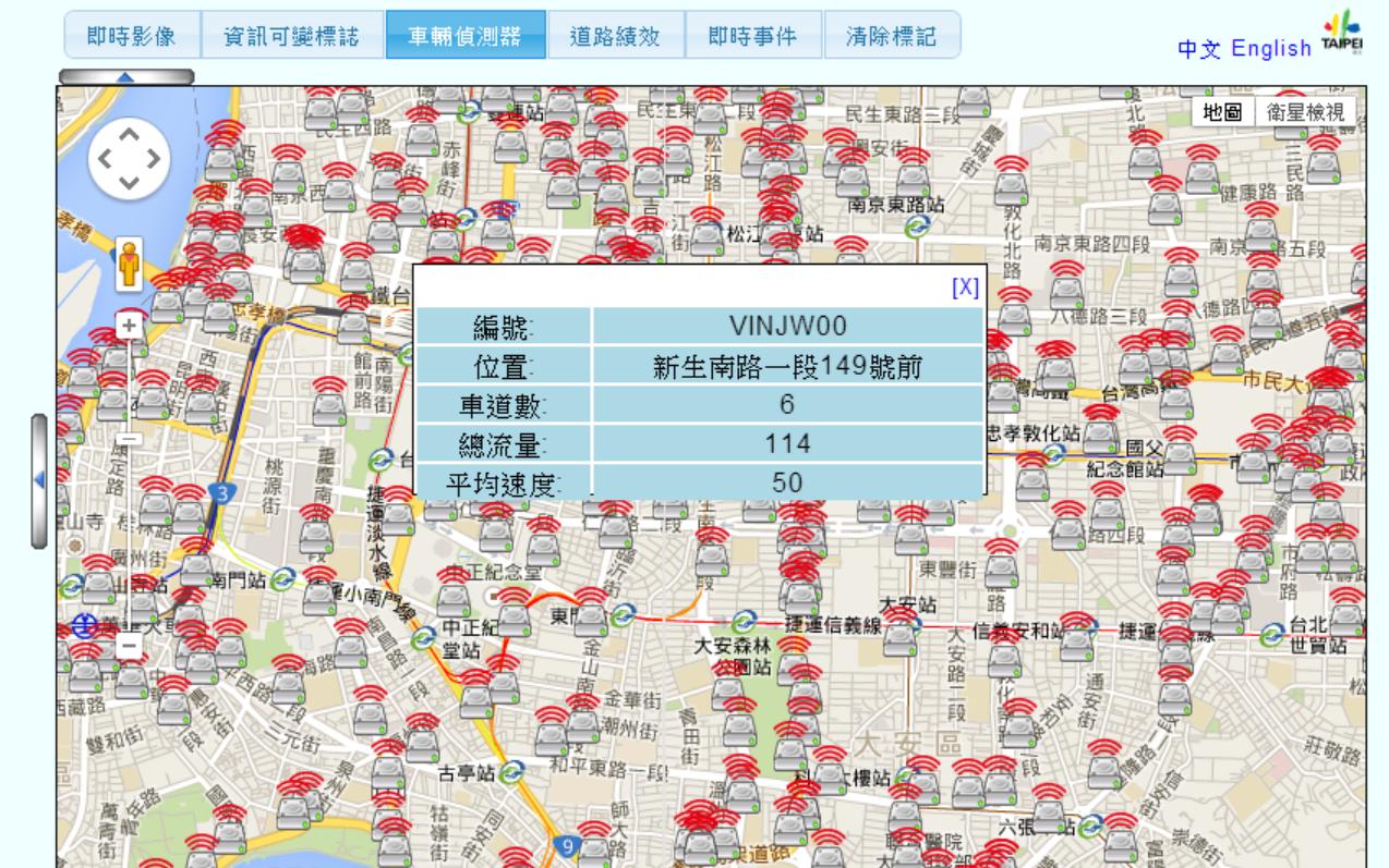 台北市交通控制中心的車輛監測器