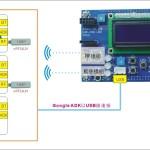 長映Arduino ADK 系統實驗平台