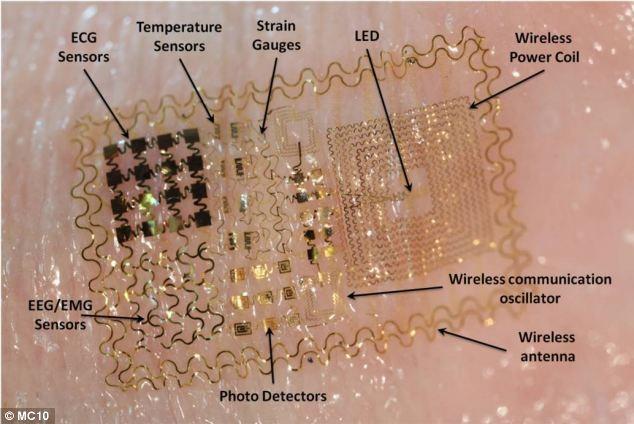 MC10電子刺青是一具體而微的電路板,只不過,它很貼身。(Source: MC10)