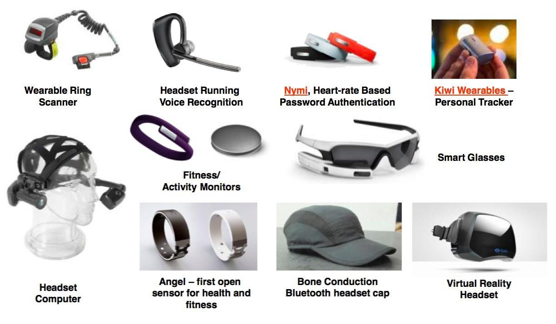 還有更多穿戴式裝置進入市場(圖:Freescale)