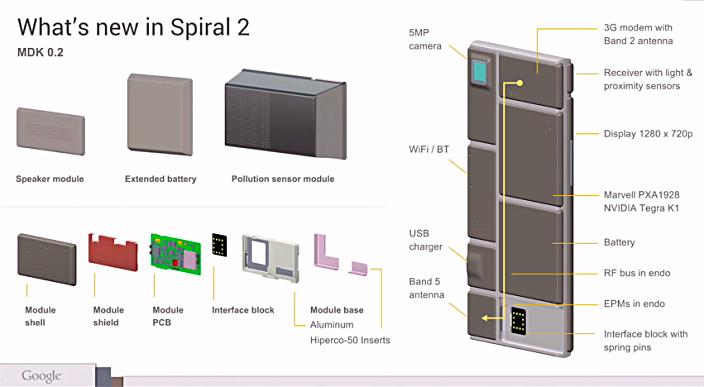 Spiral 2做了不少更新(Source:9 to 5Google.com)