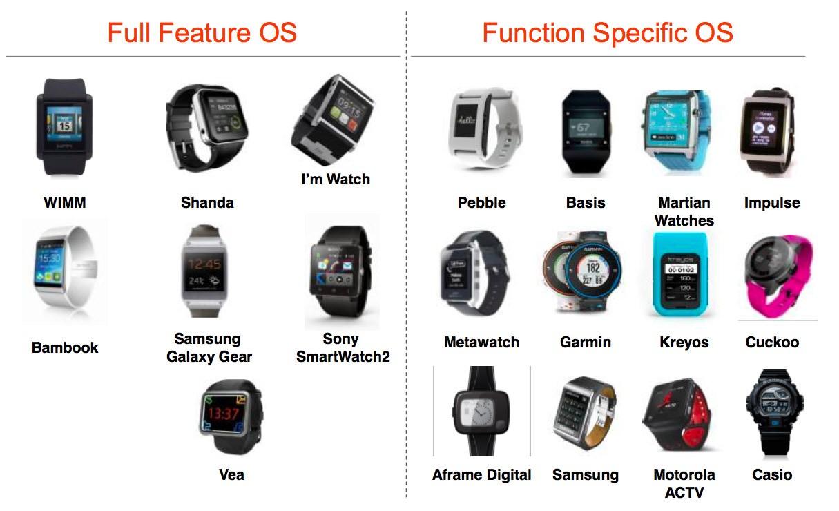 市場上的智慧手錶大量出現(圖:Freescale)