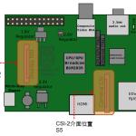 解析Rapsberry Pi的CSI-2、DSI介面