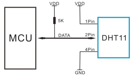 DHT11-Circuit