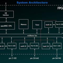 打造一個開源、易用、基於OpenRISC的微處理器