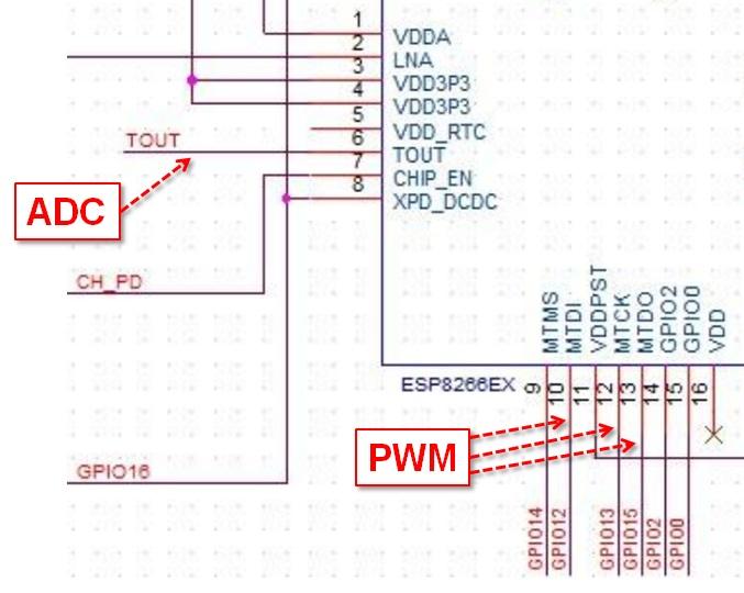 ESP8266有ADC輸入及PWM輸出功能