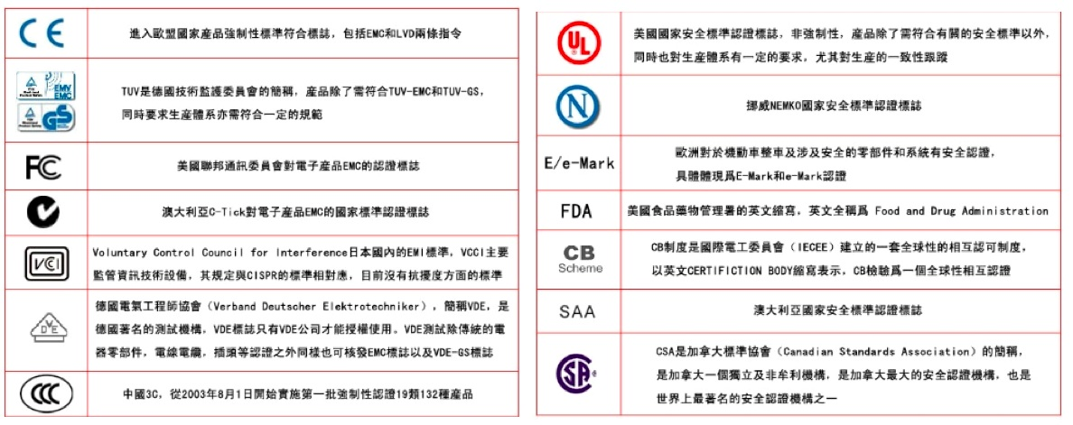 電子產品量產前應過的國際認證(資料來源:邁特電子/Might)