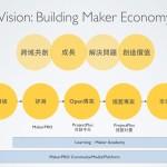 Building Maker Economy的眼前挑戰