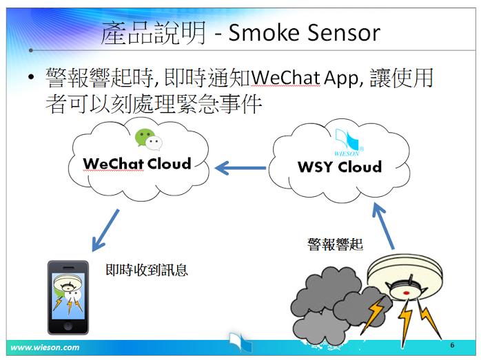 WeChat雲端智慧燈控模組系統架構-2