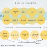 【One to Hundred】解HW群募的結 從DIY零件包做起