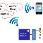 【Project Study】WeChat雲端智慧燈控模組