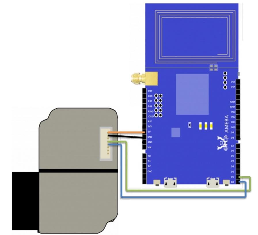 將PMS3003與Ameba連接的接線圖。
