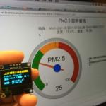 【LASS實作】用7688 Duo遠端控制PM2.5偵測裝置