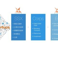 企業如何與Startups共創美好未來?