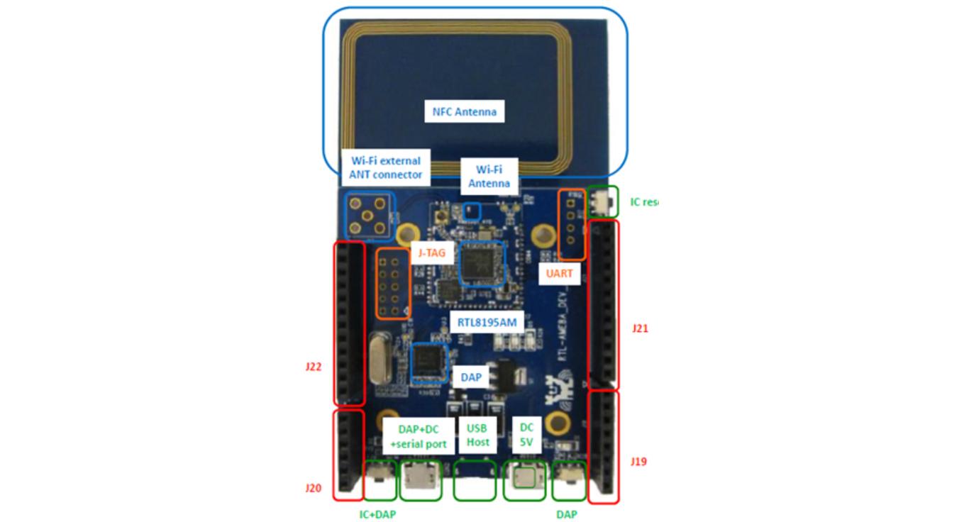 Ameba開發板模組一覽圖