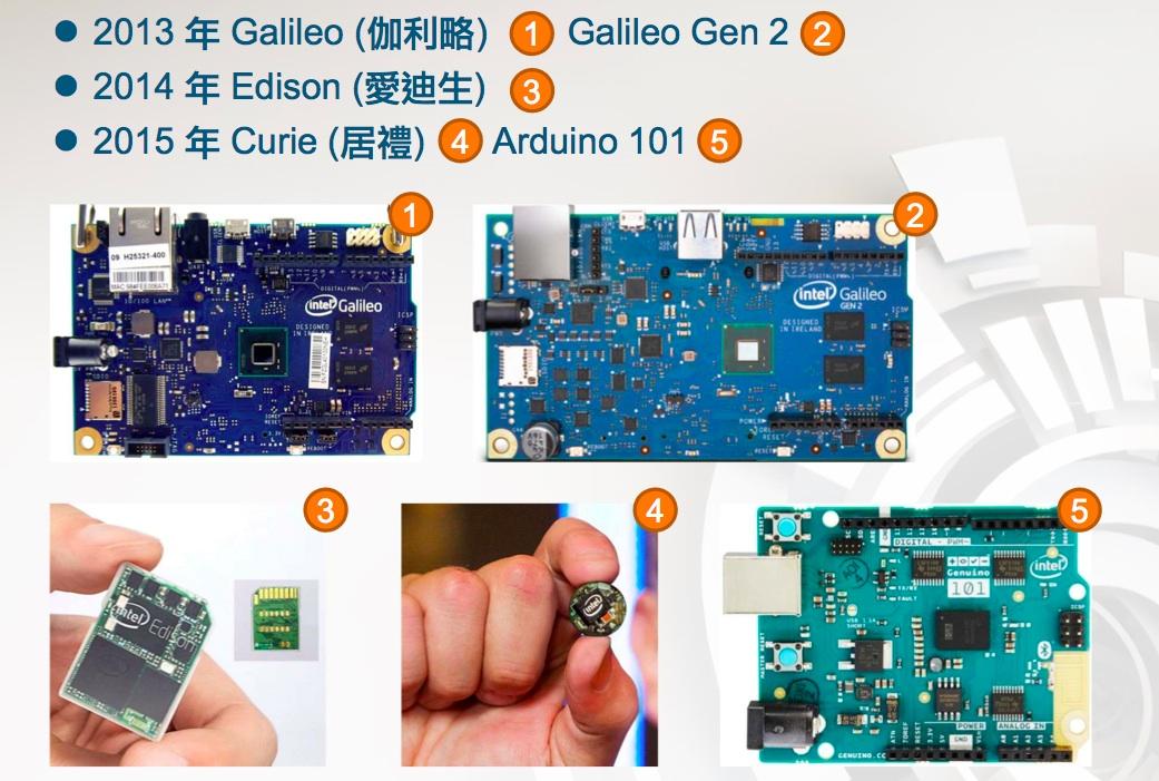Intel陸續推出多款相容Arduino的解決方案。(製圖:陸向陽)
