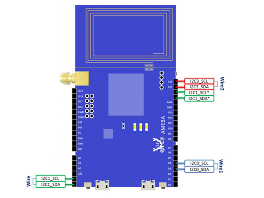 Ameba提供3組I2C