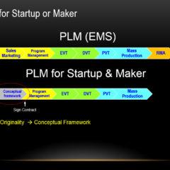【Ideas to Reality】掌握硬體新創產品開發流程