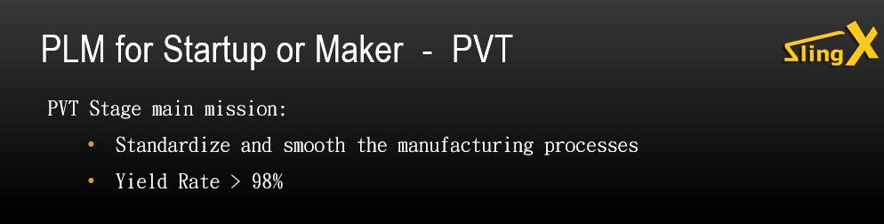 進行PVT驗證的主要目的