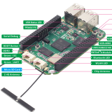 不得不跟無線風的BeagleBone Green Wireless