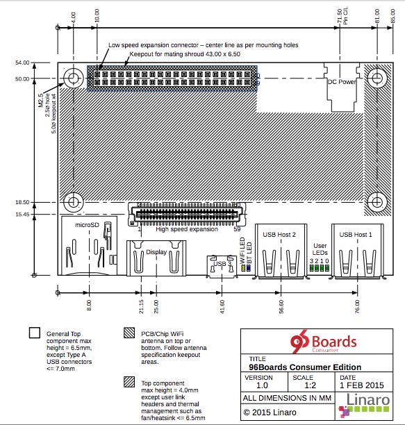 96boards CE版本定義設計圖(資料來源:98boards.org)