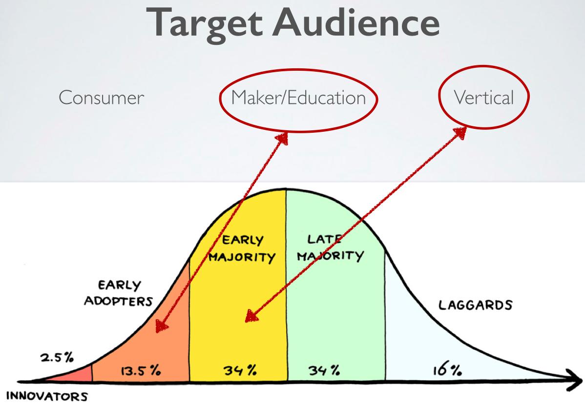在規劃社群或媒體行銷計畫前,需先想清楚自己第一步想推展的目標對象是誰?(資料來源:歐敏銓演講講義)