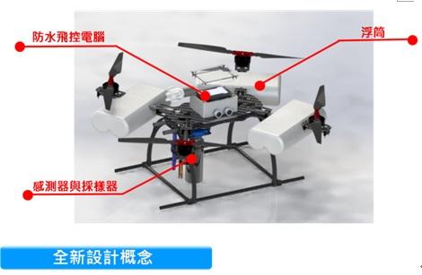 Arklab開發的水質監控無人機