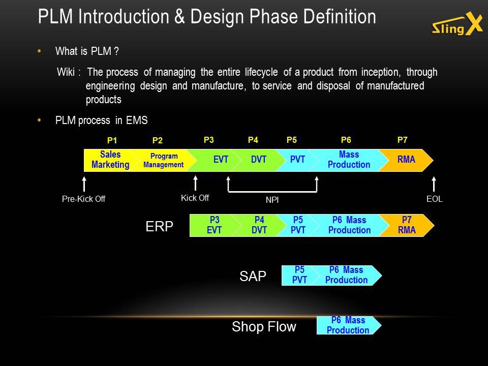 Design-Processes1
