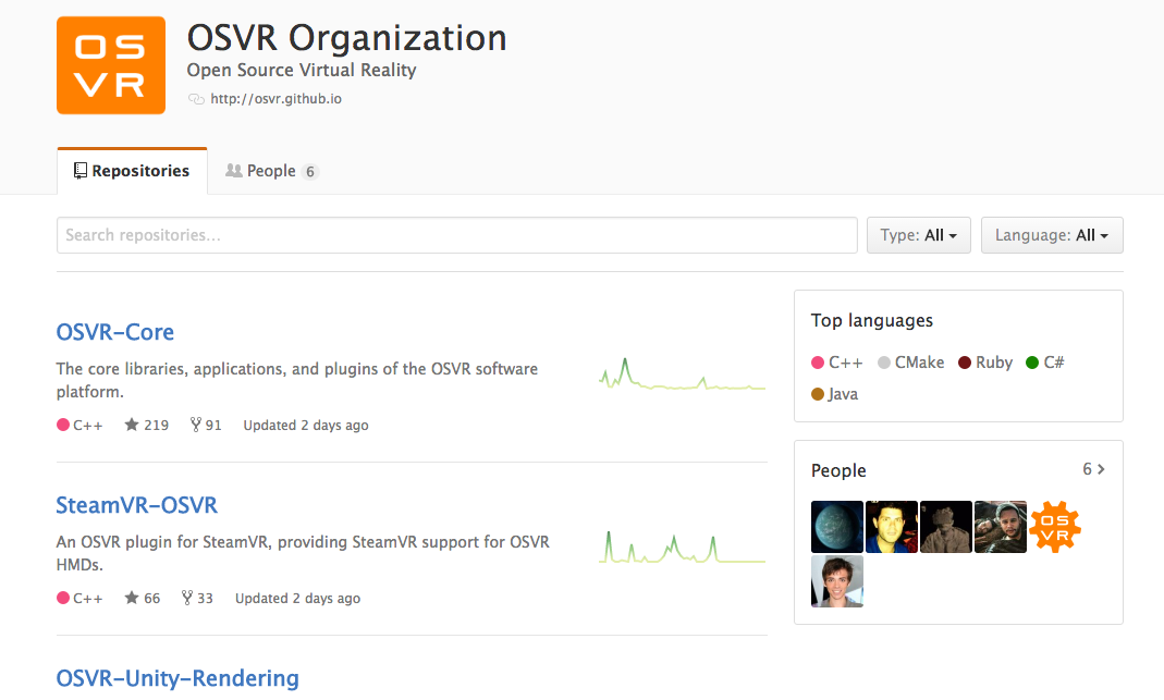 OSVR專案在Github上已有相當豐富的開源分享資源。