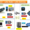 【ACSip LoRa實作2】快速開發LoRa通訊功能-UART介面篇