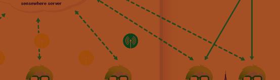使用LinkIt 7697打造SOS按鍵追踨器