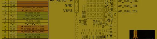 【開箱】LoRa + Quark SE C1000開發板快速上手初體驗