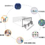 【智慧零售】蘇鴻昇:讓影像技術成為創新商業服務模式