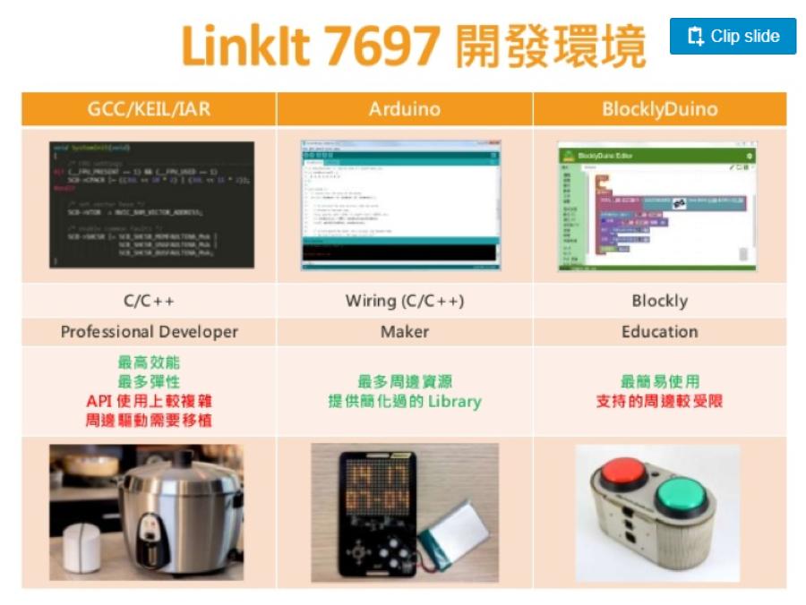 開箱】機器人x 控制板的夢幻組合– Robot Shield for LinkIt 7697