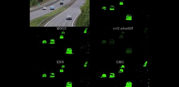 【影像處理】OpenCV 的前景/背景分離技術