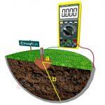 【實作實驗室】地電阻接地測量