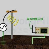 【實作實驗室】手摸示波器探棒為何有弦波?