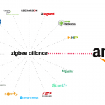 Amazon加碼老技術ZigBee,看重什麼?輕量化!