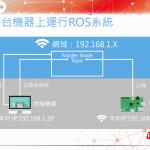 【自造DIARY】ROS 1.0 訊息傳遞方式教學(下)