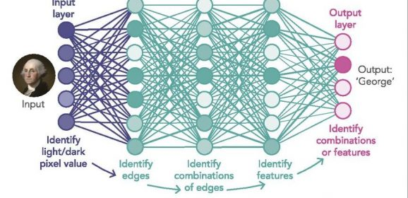【自學AI#2】ANN入門與Arduino Nano案例教學