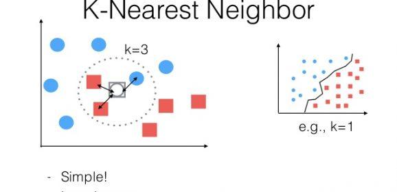 【自學AI#3】你的K個好鄰居,深度學習認識kNN