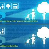 【OpenVINO™教學】如何套用預訓練模型,透過DNN進行物件偵測