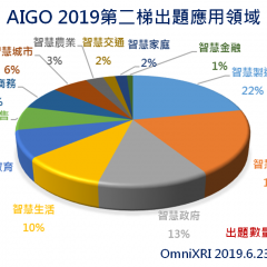 AIGO_2019_2_Fig03