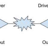 【Maker電子學】雙向邏輯準位轉換電路的設計