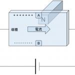 【Maker電子學】磁性感應元件的原理與應用