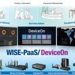 【工業4.0】WISE-PaaS如何加速實現AIoT邊緣智慧