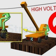 【實作實驗室】小心步間電壓  高壓電線掉落如何保命