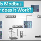 【Maker電子學】Modbus over TCP 實作(上)